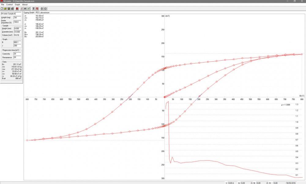M-meter program with measurement